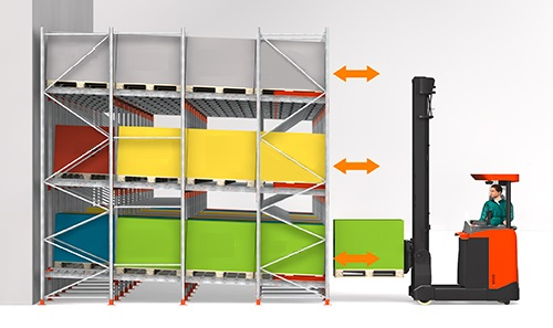 Push-back pallet racking-Euro Storages